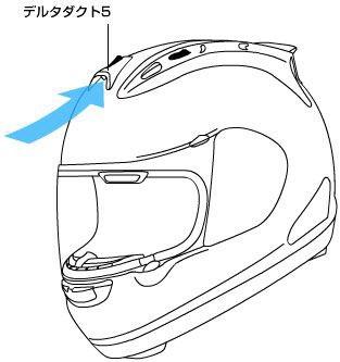Arai デルタダクト5