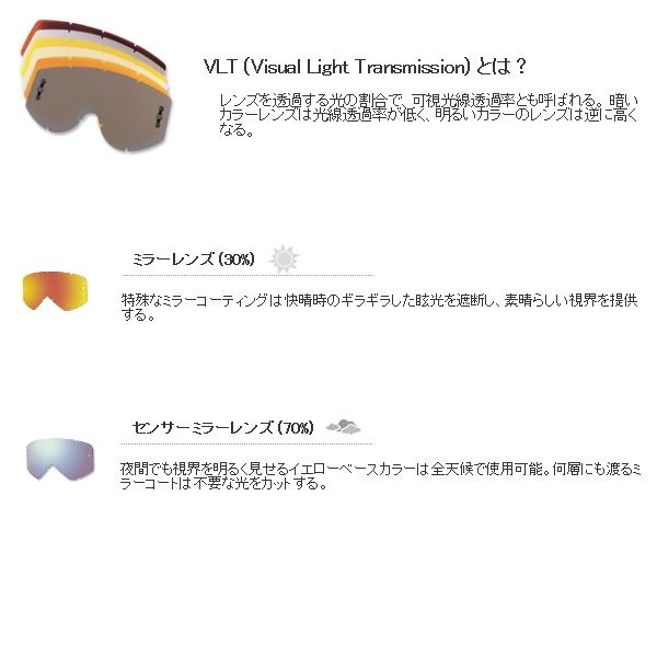 SMITH ミラーレンズ FUEL/INTAKE用