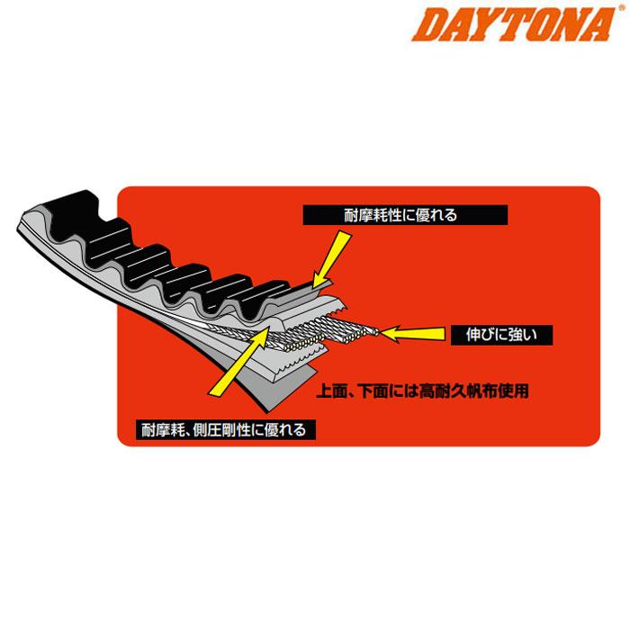 DAYTONA 92539 強化Vベルト SWISH('18~'19) (DV12B)、アドレス125('19)  (DT11A)