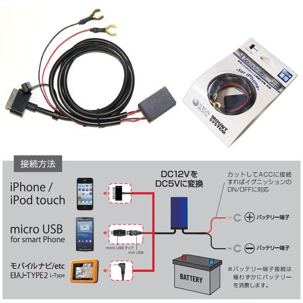 SygnHouse 【アウトレット】個別配送のみ 5Vモバイルチャージャー for iPhone/iPod