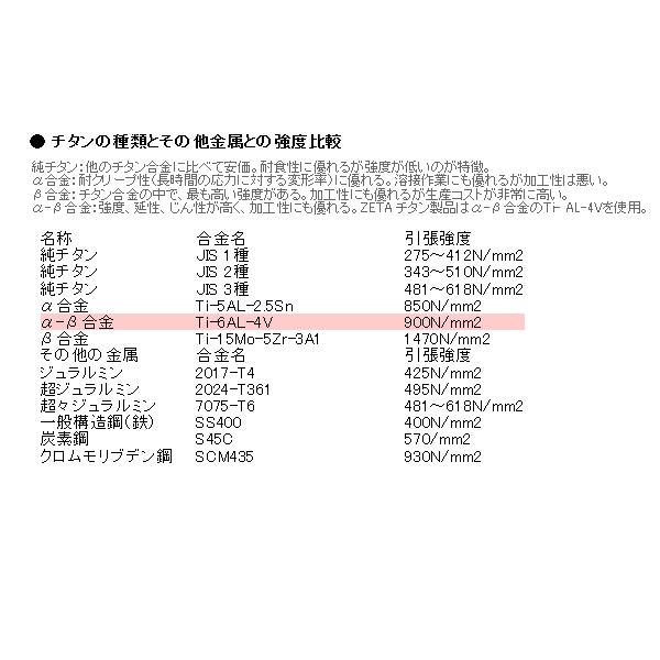 DIRTFREAK ZT03-1025 Z-チタン フランジボルト M10 P1.25 1pc 25mm