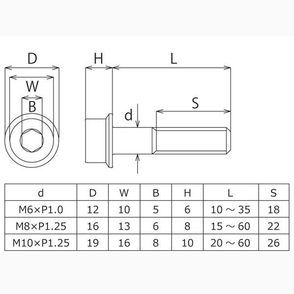 日本特殊螺旋工業 フランジストレートキャップボルト