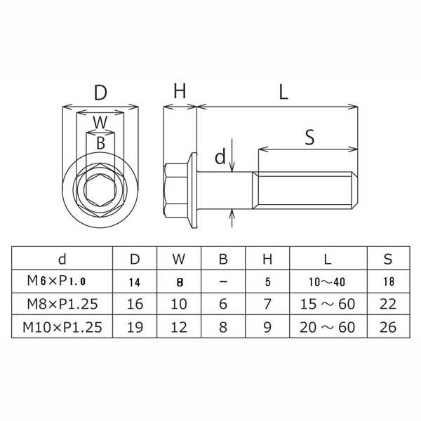 日本特殊螺旋工業 フランジ六角ボルト