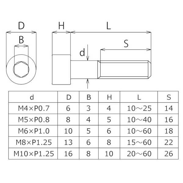 日本特殊螺旋工業 ストレートキャップボルト