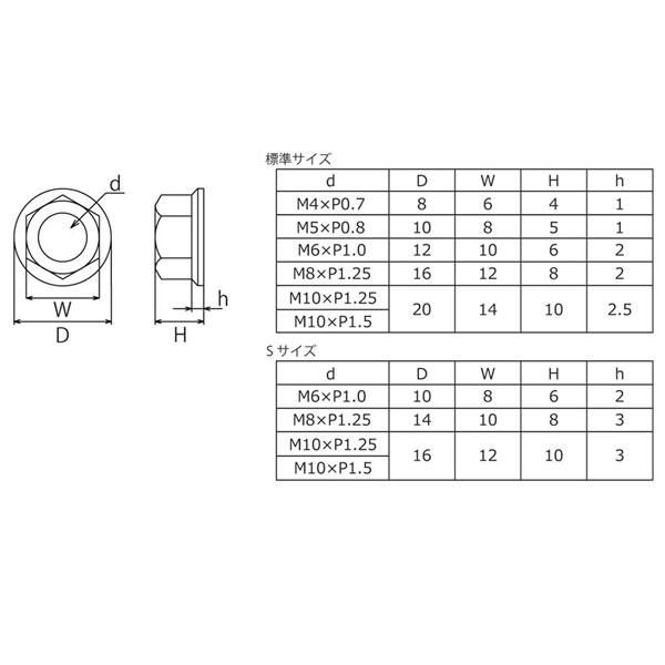 日本特殊螺旋工業 フランジナット