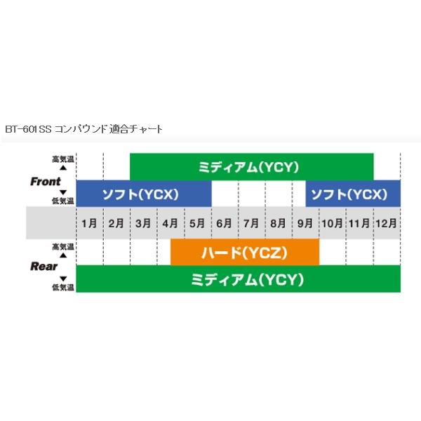 BRIDGESTONE BT-601SS YCY(ミディアム)