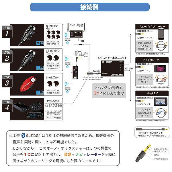SygnHouse ビーコム オーディオミクスチャー2 BC-X02HP