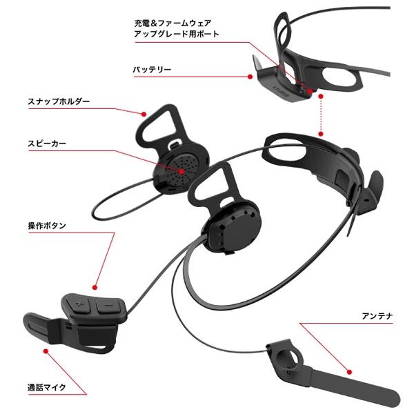 SENA セナ 10U-SH-01 SHOEI GT-Air専用インターコム