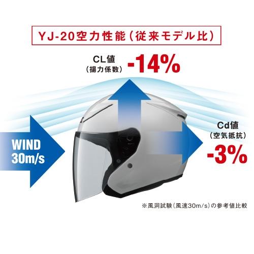 Y'S GEAR YJ-20 ZENITH【ゼニス】