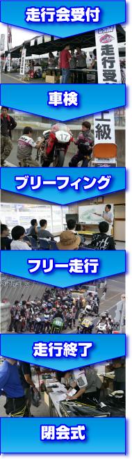走行受付→車検→ブリーフィング→フリー走行→走行終了→閉会式